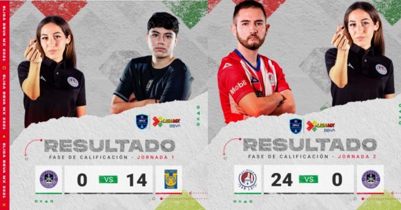 14-0 y 24-0, las escandalosas goleadas que el Mazatlán FC ha recibido en las dos primeras fechas de la eLiga Mx
