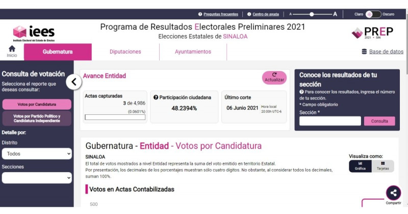 Te explicamos cómo navegar por la página del Prep del INE y ver los resultados en Sinaloa y Sonora