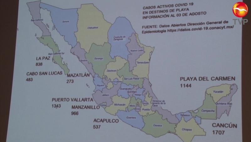 Mazatlán es el destino turístico de sol y playa con menos casos de Covid-19