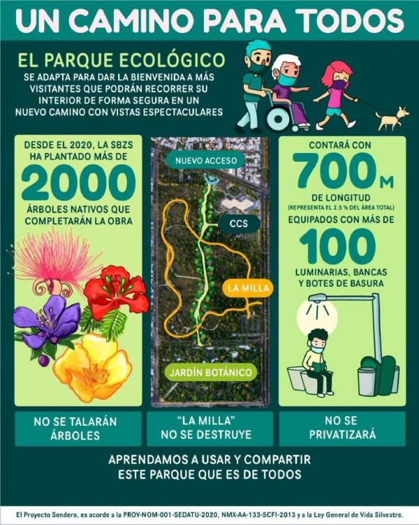 El Sendero del parque Ecológico será un camino para todos