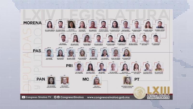 Se registran los nuevos 40 diputados con mayoría de MORENA por segunda legislatura