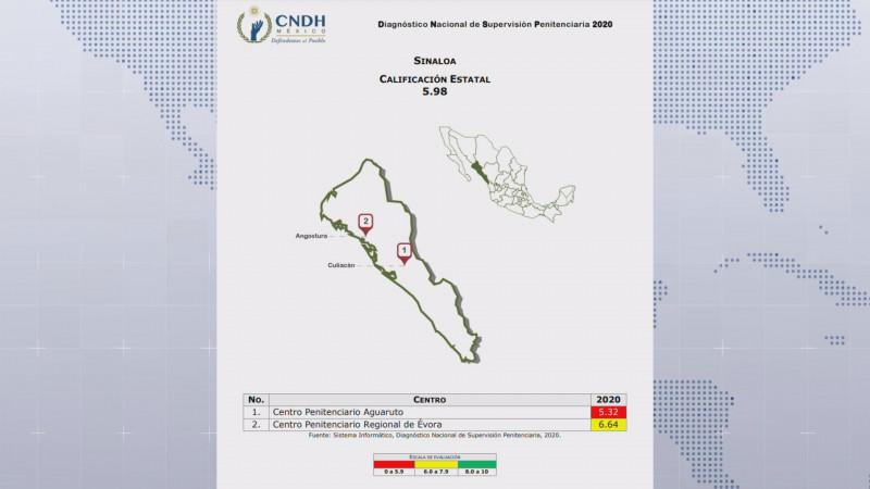34 quejas atiende la CEDH por las deficiencias que presentan al interior de los penales